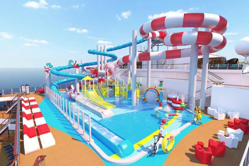 WaterWorks on the Carnival Horizon